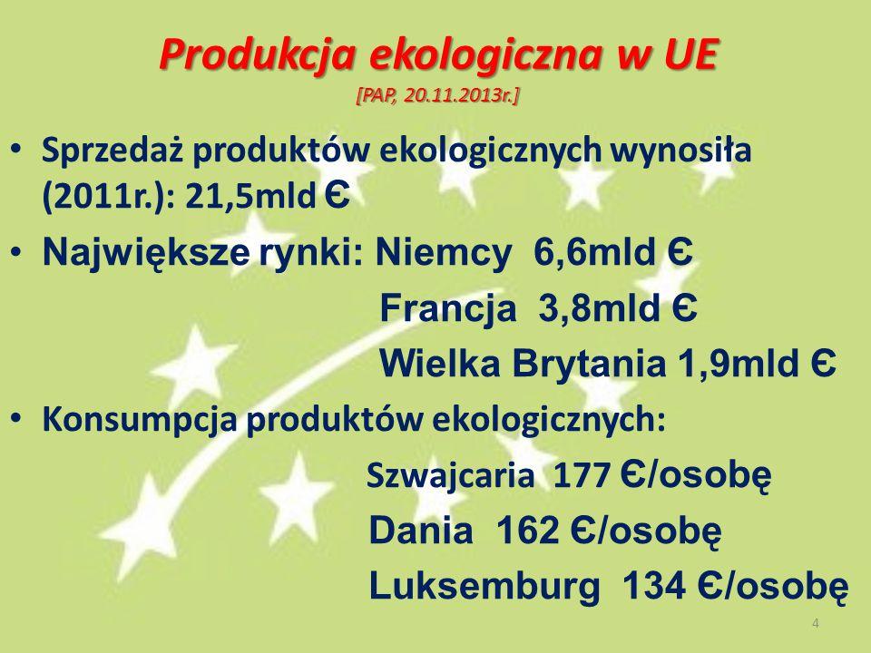 Produkcja ekologiczna w UE [PAP, 20.11.2013r.]